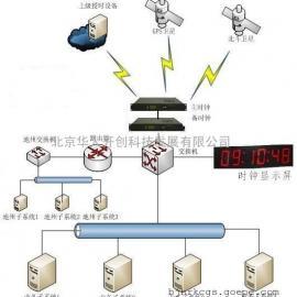 GPS时间同步装置