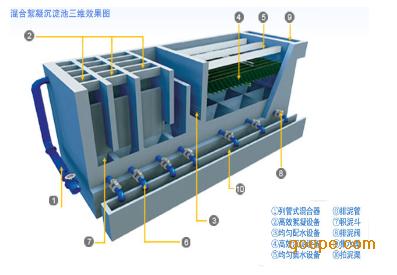水厂式一体化净水器