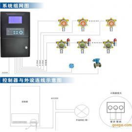 甲醛气体报警器,甲醛气体浓度报警器