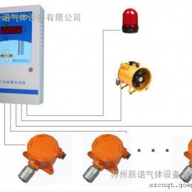 冷冻厂专用氨气泄漏报警器