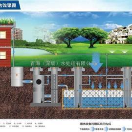深圳供应pp雨水收集系统