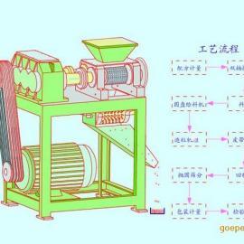 对辊挤压造粒机|生物有机肥造粒机有机肥设备