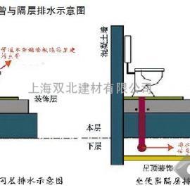 假墙式同层排水安装施工