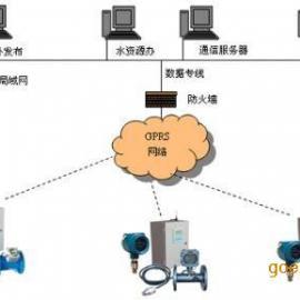 地热井远程管理系统