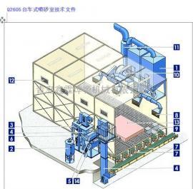 青岛厂家喷砂房Q2605台车式-专业喷砂房图片