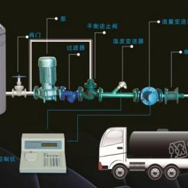 液体自动装车计量控制系统