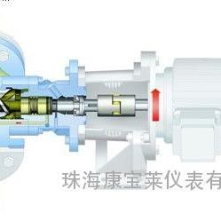 KRAL三螺杆泵