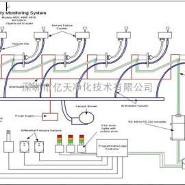metone制药环境尘埃粒子信息在线监测系统