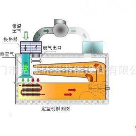 广东省发泡炉节能