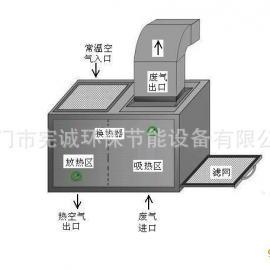 珠三角定型机节能 废气余热回收器