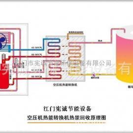 压缩机余热回收热水器