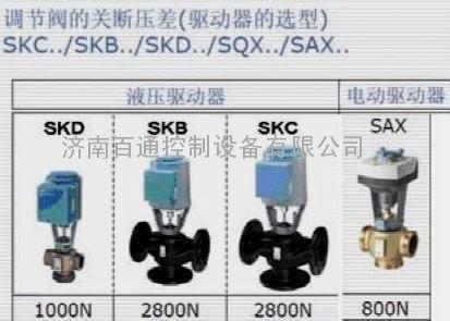 SKD60SL西门子电动液压执行器SKD60SL