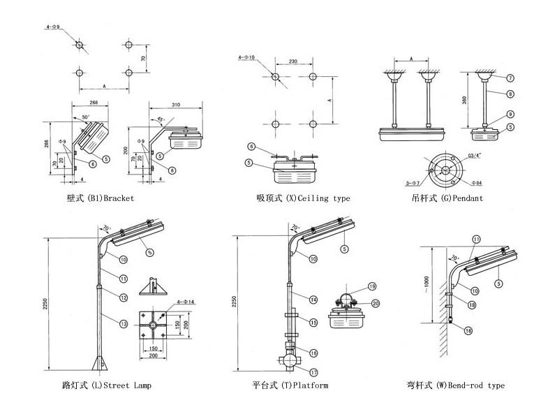 三防照明配电箱定做 非标防爆控制箱 非标控制箱厂家 bjx防爆接线箱