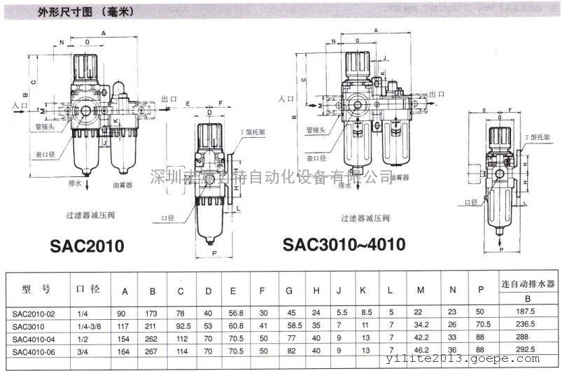 压力表,空气压缩机图片