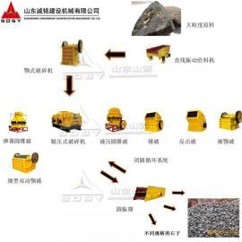 安徽石子机,石子破碎机,安徽碎石机厂家