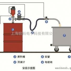 桶料定量输送方案