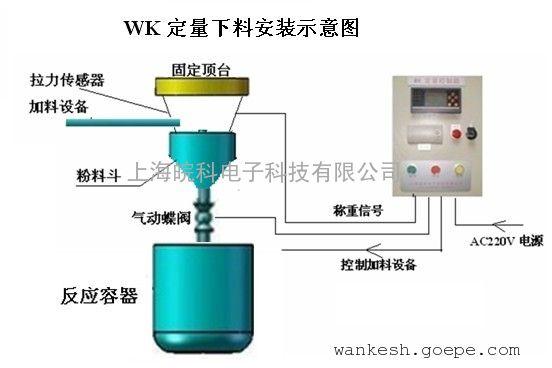 加水定量控制