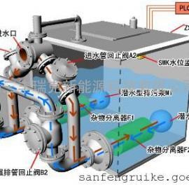 青岛污水提升设备 污水提升装置