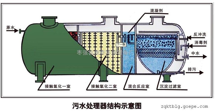 污水沉淀池内部结构示意图图片