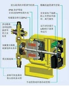 米顿罗B126/B726/B926 LMI计量泵