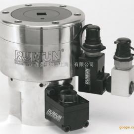 进口液压螺栓拉伸器,液压拉伸器,进口液压工具,螺栓拉伸器