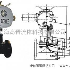 电动衬氟隔膜阀