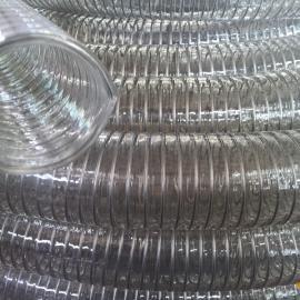荣兴聚氨酯制品厂专业生产PU输酒管,不含塑化剂,符合食品级