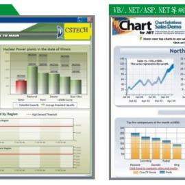 信息自动化系统,ERP系统