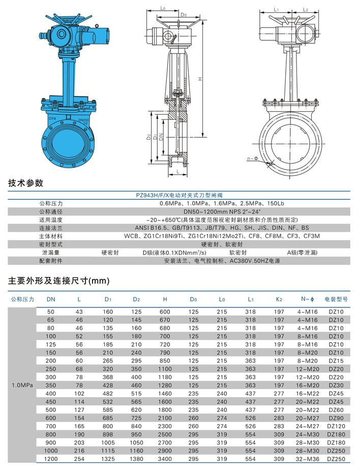 公��f�x�_贵贯高压阀门(上海)有限公司 产品型号:                    pz943h
