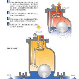 斯派莎克MFP14机械泵