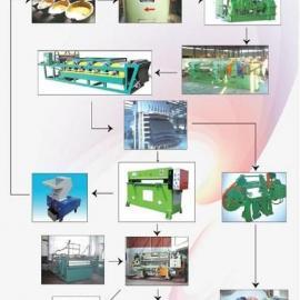 EVA卷材全套生产线_EVA卷材设备_大型EVA发泡成型