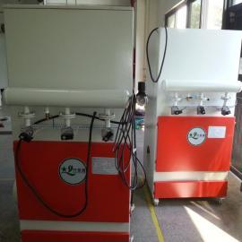 rs-046A大功率/大风量除尘器