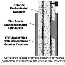 混凝土防腐牺牲阳极之夹克型水下桩柱结构加固电化学防腐