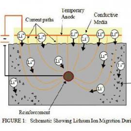 钢筋保护之锂离子进入处理电化学防腐