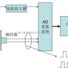 发动机燃烧分析系统ECAS1000