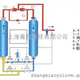 供应KTO M-6HP凯特欧吸附式干燥机