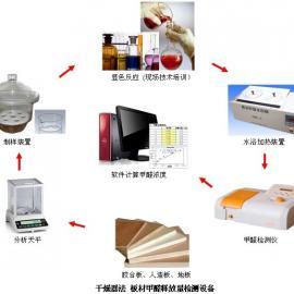 板材厂(多层板、生态板)甲醛实验室检测设备