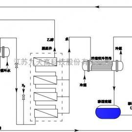 酯化反应脱水膜耦合