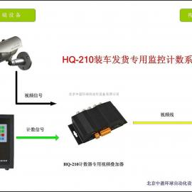 北京中盈环球HQ-210水泥包装生产线装车计数控制系统