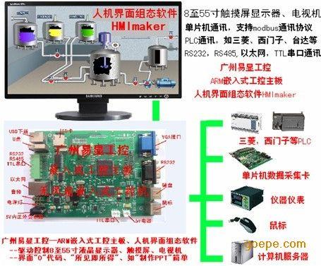 ARM嵌入式工控主板