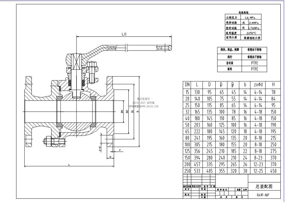 一,q41f不锈钢球阀 概述: 产品型号:q41f   公称通径:dn15-200mm图片