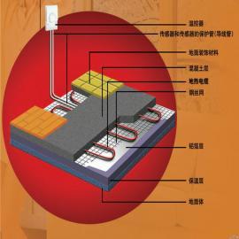 莱芜廉北碳纤维电地暖  电热膜  发热电缆