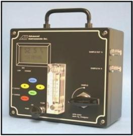 GPR-1200便携式氧气分析仪