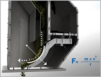玻璃棉溜槽固体流量仪