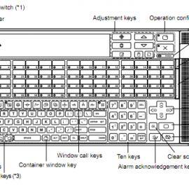 AIP830操作键盘