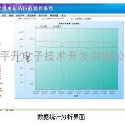 城市排水监测、城市排水在线监测系统