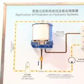 高精度进口滤油机|机油水分过滤器|机油重复使用过滤器