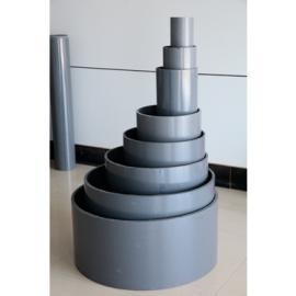 山西临汾PVC-M给水管生产厂家