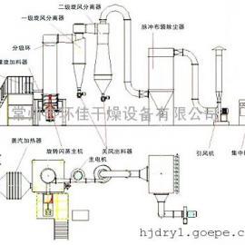 灭多威肟闪蒸干燥机 灭多威肟烘干机 灭多威肟旋转闪蒸干燥机