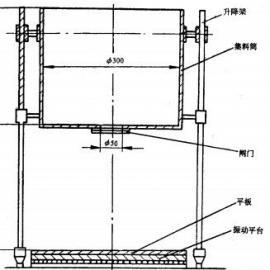 粉体流动性 粉末密度测试仪  粉体测试设备